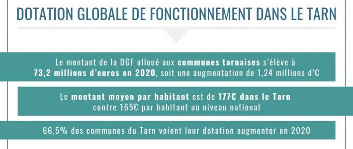 Les députés du Tarn saluent l'augmentation des dotations de l'État aux collectivités territoriales du Tarn